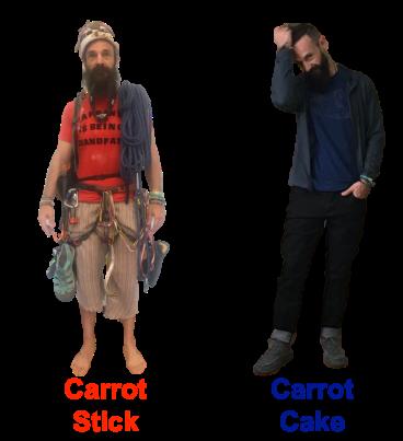 Corrot Comparison